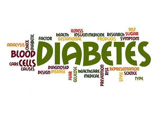 Diabetes, Periodontal Health, And Their Link ekdentalsurgery.com.au