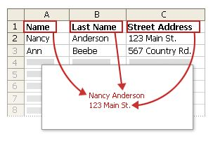 Good to know...how to create address labels in excel (for wedding invitations, save the dates, and thank yous).