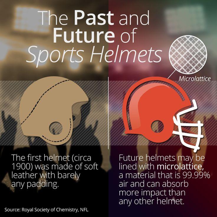 Football Helmet Safety Football helmets, Football
