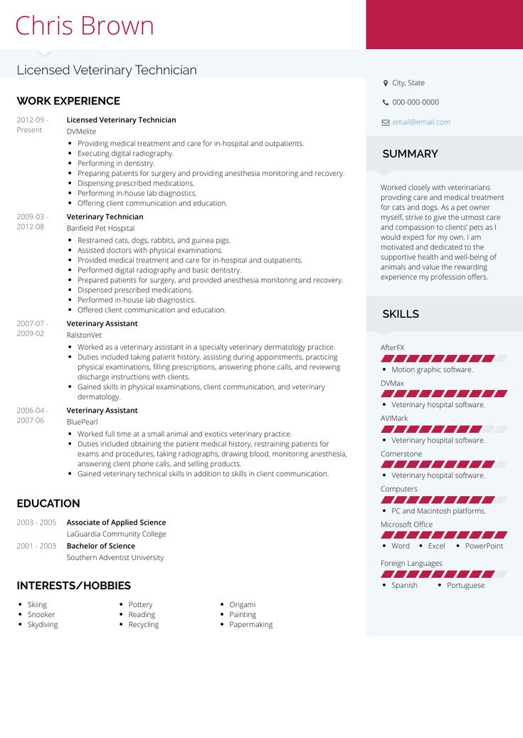 Licensed vet tech resume sample and templates visualcv