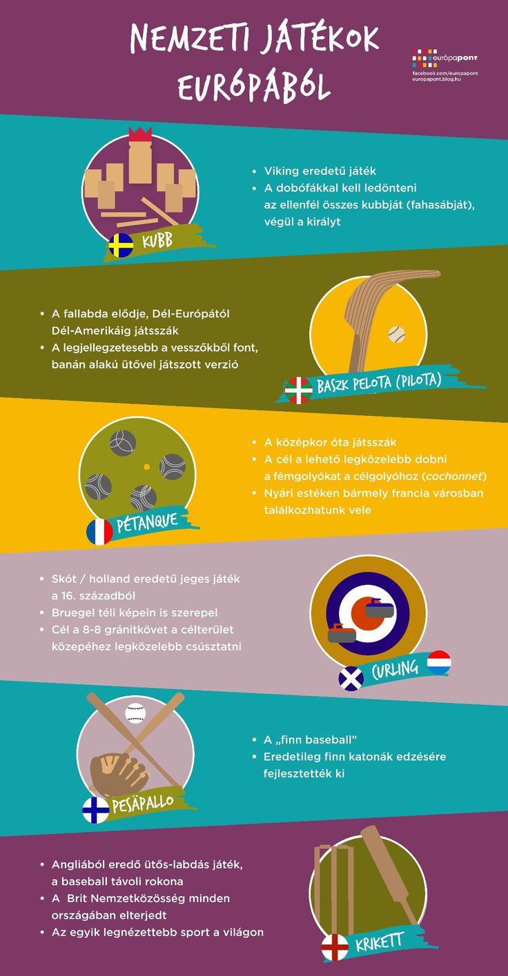 A pétanque-tól a pelotáig: nemzeti játékok Európából