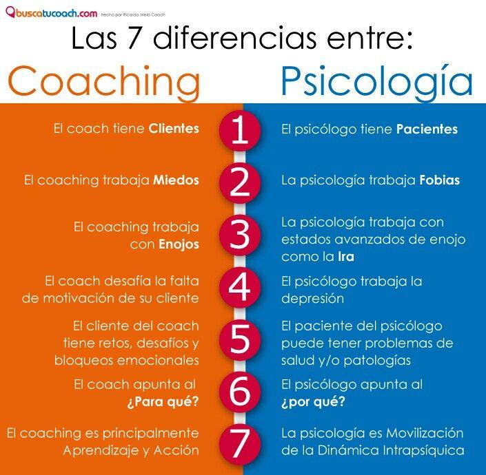 Coaching vs Psicología hecho por Ricardo Melo #infografia #coaching