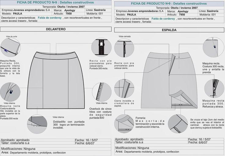 Fichas técnicas falda - Técnicas de Indumentaria 1 - Cátedra Hernández