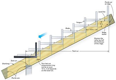 How to extend the roof rafters over a porch