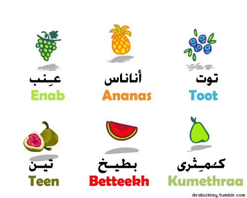 Fruit in Arabic