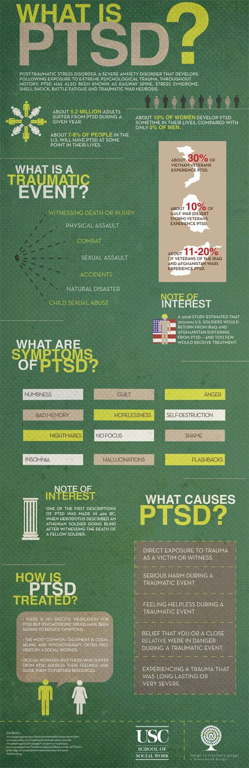 PTSD is VERY REAL !