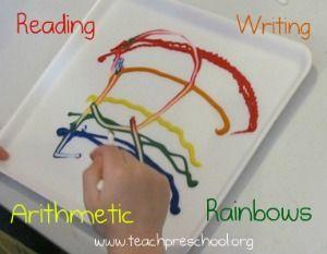 Reading writing arithemetic