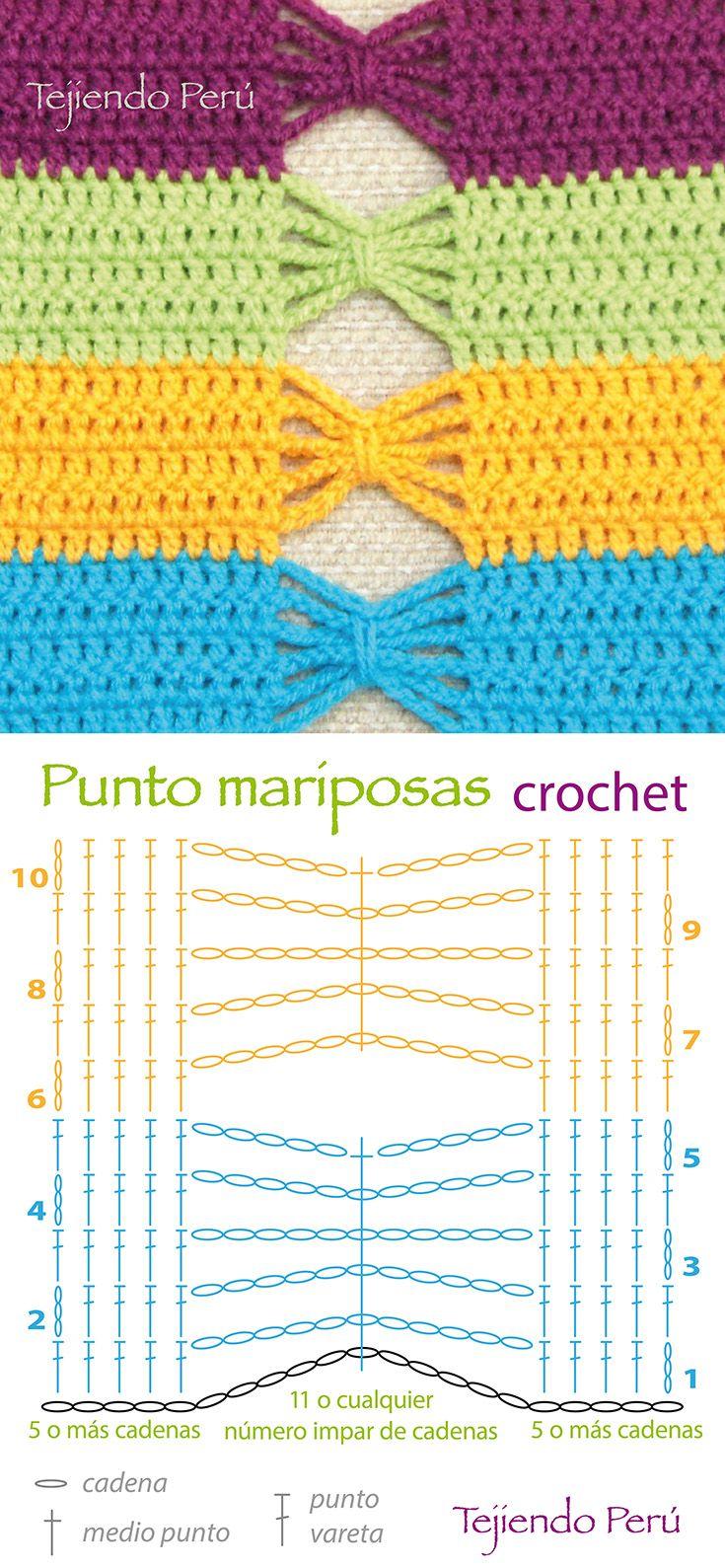 Crochet: punto mariposas! Diagrama o patrón... pueden variar el número de cadenas e hileras de las mariposas. También pueden reemplazar las varetas de los costados por medio puntos o media varetas!
