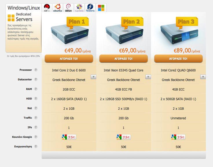 #Dedicated #Server σε ελληνικό #Datacenter (ΟΤΕ) με Xeon Quad , 4GB RAM , 2x128 GB SSD μόνο 69 ευρώ. Μοναδική τιμή. ! http://www.superweb.gr/dedicated.php