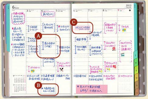 第3章 手帳を使う(基本) - 手帳活用術 | JMAM 日本能率協会マネジメントセンター
