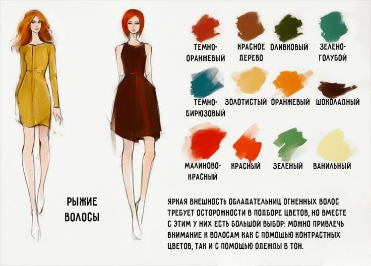 Как подобрать цвет одежды под свой оттенок волос: инфографика — Модно / Nemodno