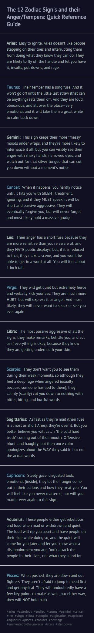 The zodiac signs & their anger/tempers: So incredibly accurate for all the signs...not just mine.