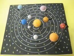 Resultado de imagen para como hacer maqueta del sistema solar