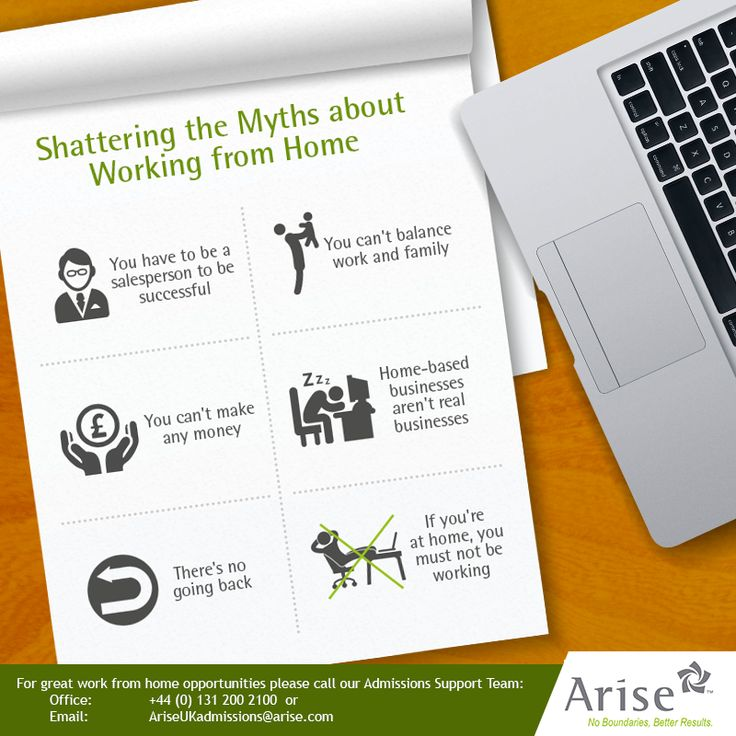 Shattering the myths about workfromhome WorkAtHome