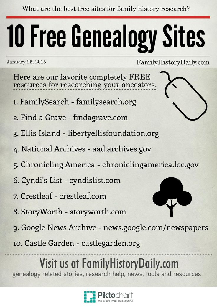 There are many free genealogy sites available on the web. Here is a handy reference of 10 of the largest and most useful free family history sites from www.FamilyHistoryDaily.com.