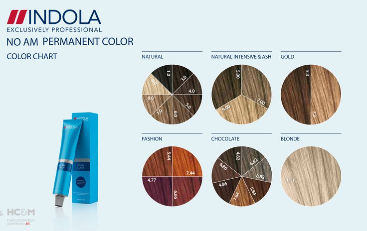 Indola No Am Permanent Color Chart Indola Exclusively