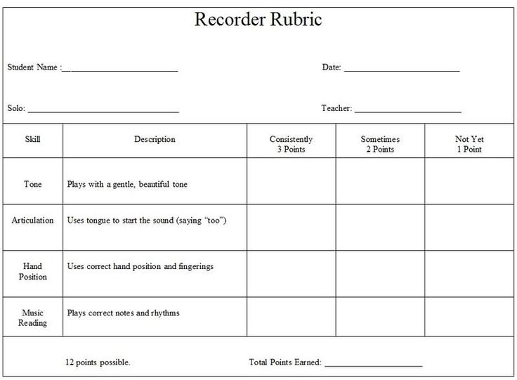 Recorder Rubric