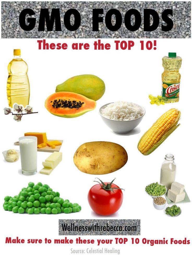 TOP 10 GMO Foods Food, Organic recipes,