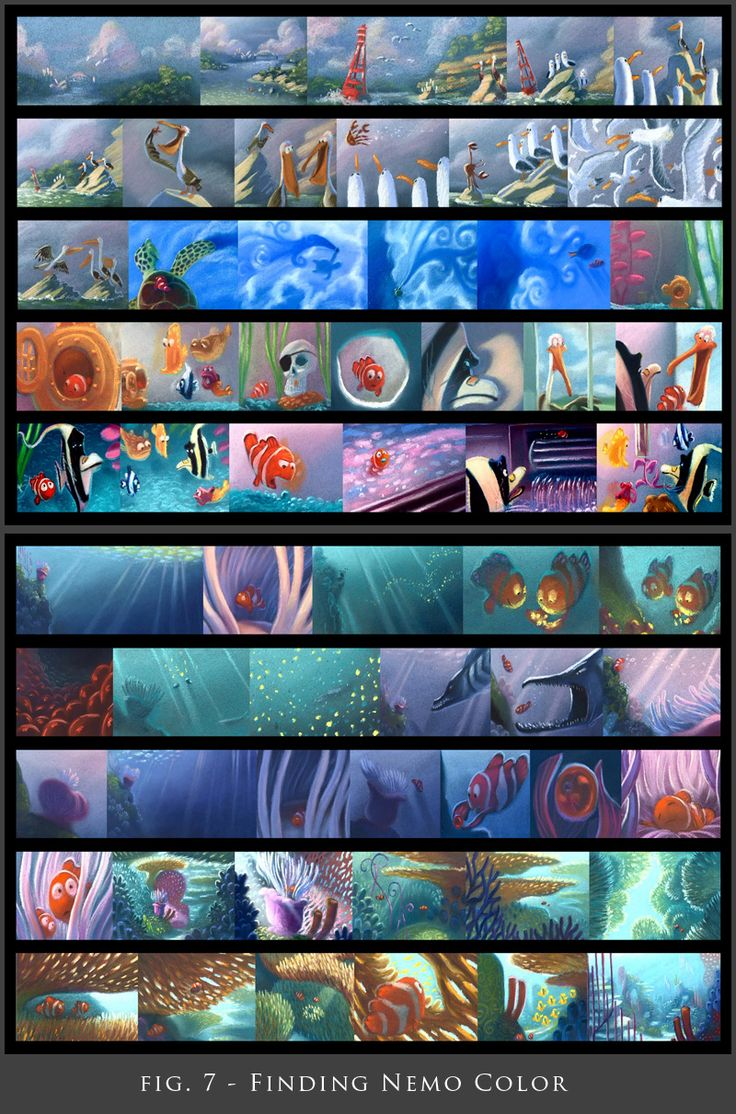 Finding Nemo Colour Script - http://howardlyon.com/blog/wp-content/uploads/2012/09/Fig-7-Pixar-Nemo.jpg