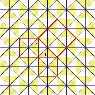the history of the pythagorean theorem Indeed, it is by no means clear whether many (or indeed any) of the theorems  ascribed to him were in fact solved by pythagoras personally or by his followers.