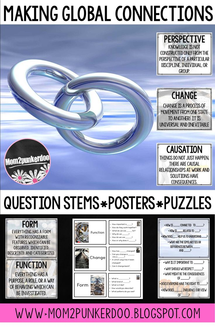 29 Best 3d Science Lessons Images On Pinterest Science
