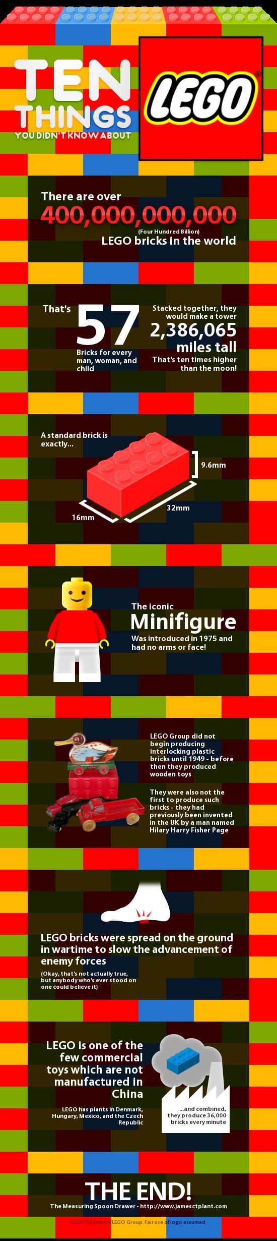 "Ten Things you didn't know about LEGO - The History of LEGO - If you ♥ LEGO, come have a look at LEGO LOVE board http://pinterest.com/almaisoncloud9/lego-love/ - I am the French-Israeli designer of ""Mademoiselle Alma"". Inspired by my daughter, ALMA, I create Jewelry made from LEGO bricks, SWAROVSKI crystals and of course, a great amount of imagination. *** http://www.facebook.com/MademoiselleAlma Hope you LIKE my Facebook page-shop ♥ & http://www.etsy.com/shop /MademoiselleAlma #LEGO"