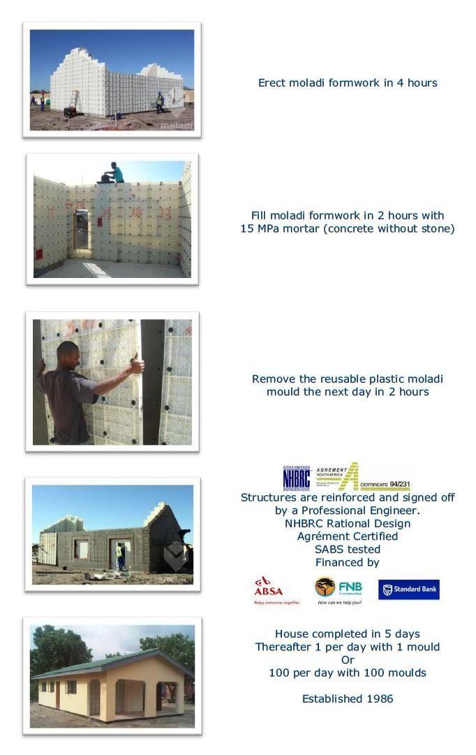 Alternative Building Technologies - ABT #moladi moladi plastic formwork building construction system