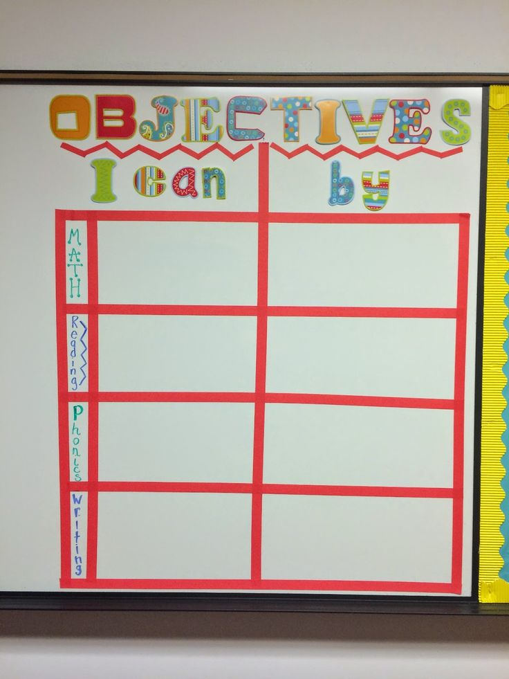 Apples and Aspirations: Objectives Display //deskless classroom