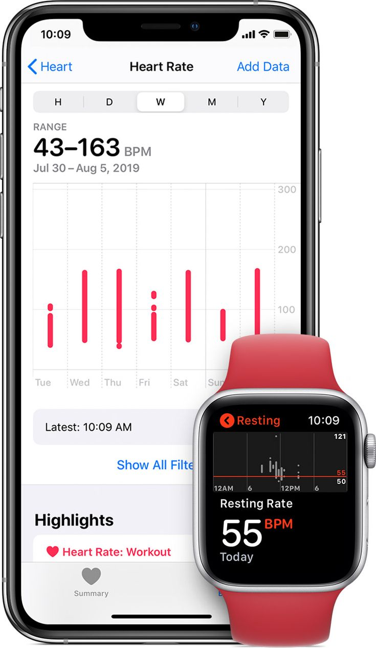 Your heart rate. What it means, and where on Apple Watch