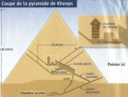 Les 25 meilleures id es de la cat gorie la pyramide de - Histoire des arts la chambre des officiers ...