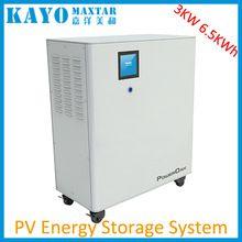 6.5KWh Built-in Lithium Battery 3000W Solar Power Generator. Price:$0.1 #solarpoweredgenerator