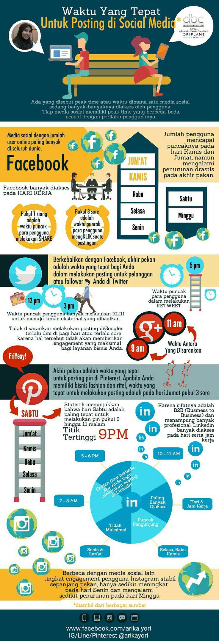 Waktu Yang Tepat Untuk Posting di Social Media
