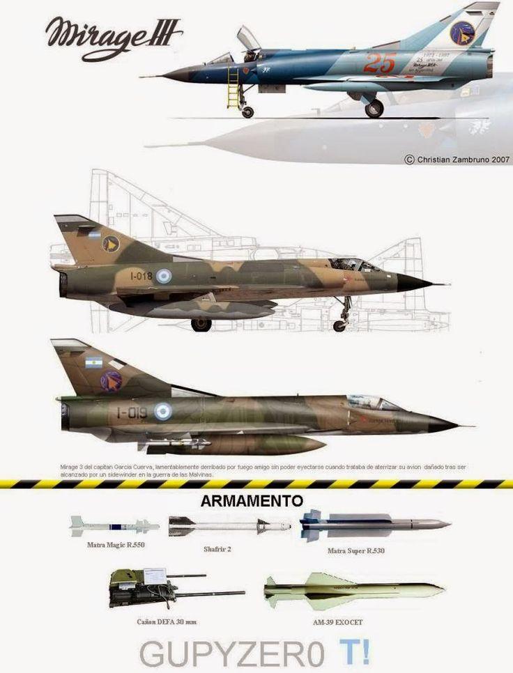 FDRA - Fuerza Aérea: FAA: Mirage III EA