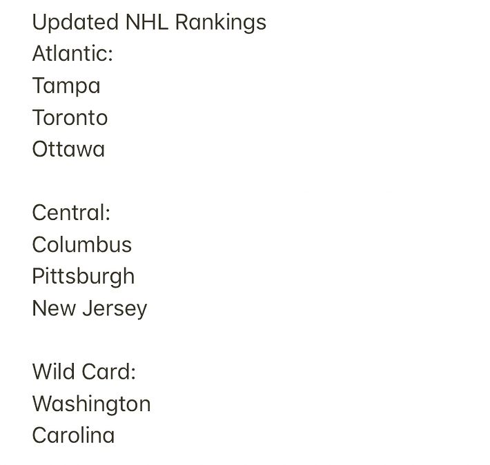 Updated playoff predictions!! Edmonton has fallen way out of where I had them. I should be surprised but Im just happy  I still have hope for Ottawa and Carolina so I left them both in. I cant see Jersey finish ahead of Pittsburgh unfortunately. I also put Vancouver in because Id rather have them in and lose first round to LA or St Louis than have Anaheim or San Jose in. Thoughts? #nhl #hockey #nhlplayoffs #predicacions #washingtoncapitals #columbusbluejackets #tampabaylightning #dallasstars…