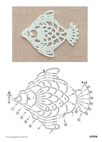 crochet fish pattern illustration                                                                                                                                                                                 More