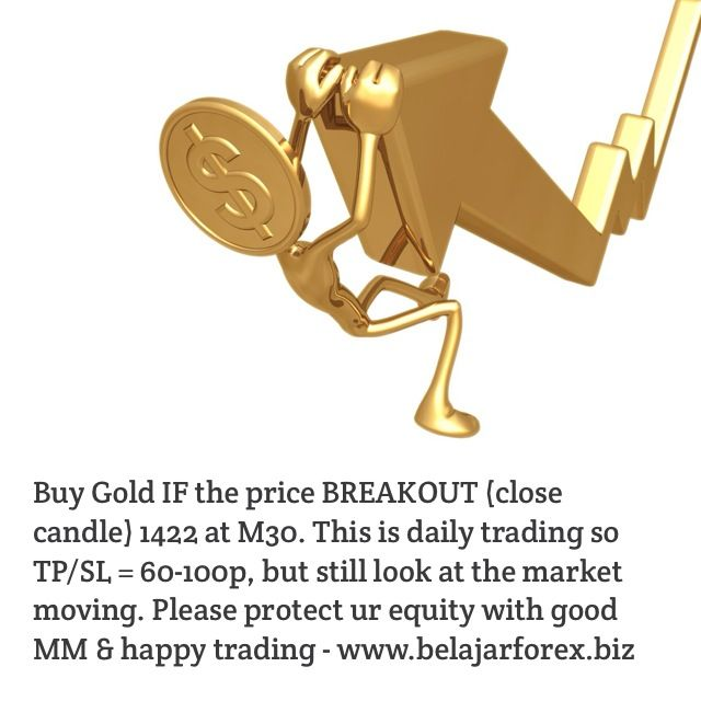 Buy Gold IF the price BREAKOUT (close candle) 1422 at M30. This is daily trading so TP/SL = 60-100p, but still look at the market moving. Please protect ur equity with good MM & happy trading - www.belajarforex.biz