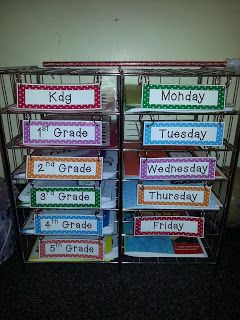 Love this idea for Guidance materials!