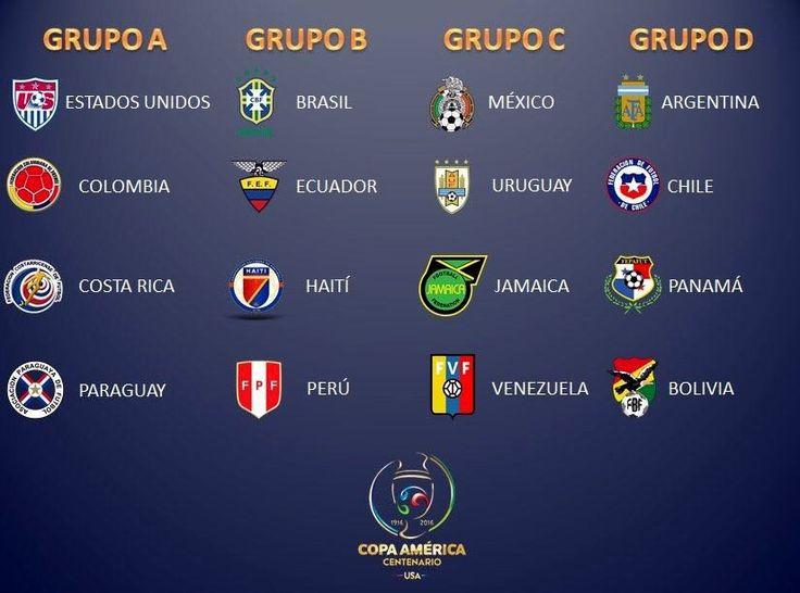 Chile, Argentina y Bolivia animarán el Grupo D de la Copa América Centenario | Radio Panamericana