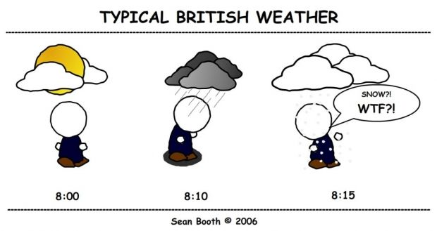 11 British Stereotypes: Fact or Fiction?