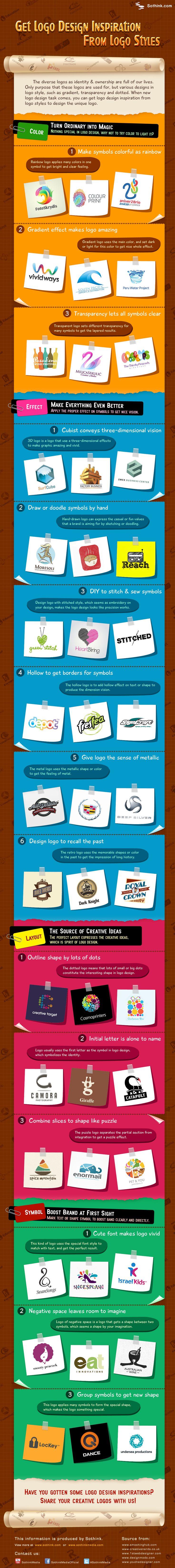Logo DesignDesign Inspiration, Logo Design, Design Ideas, Logosdesign, Logo Inspiration, Inspiration Infographic, Logos Design, Graphics Design, Logo Style