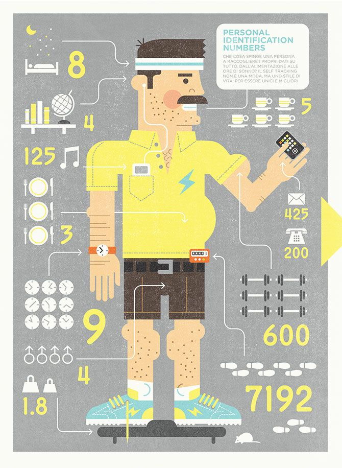 Infographics for article about self tracking designed by Mickey Burton.  Art Director: Daniela Sanziani