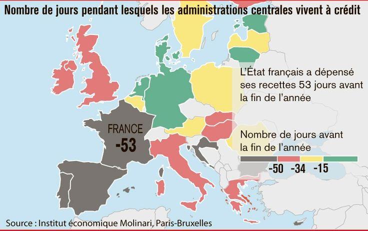http://media.rtl.fr/online/image/2015/1109/7780428800_nombre-de-jours-pendant-lesquels-les-administrations-centrales-vivent-a-credit.jpg