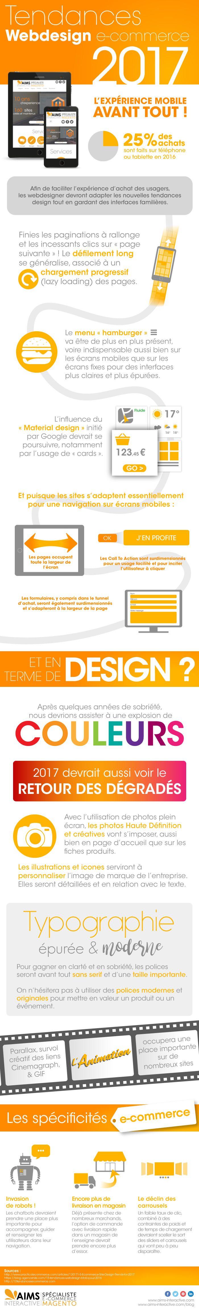 Flat, Bold, Material... En matière de design, le web aussi connaît des tendances de fond. Mais à la différence d'autres secteurs, le design d'un site va bi
