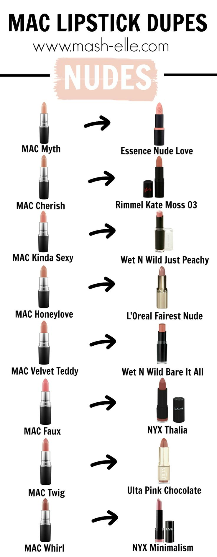 Finally a COMPLETE list of MAC bestseller lipsticks! 30+ of the bestselling MAC shades paired with drugstore dupes!