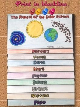 Solar system, Solar and The planets on Pinterest