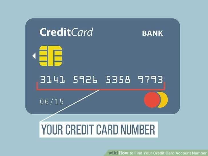Visa Card Number in 2020 Visa card numbers, Credit card