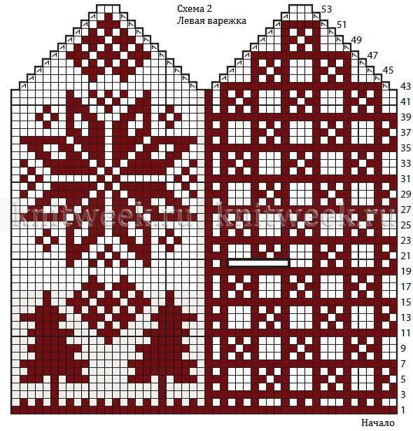 Красный жаккардовый комплект - Схема 2