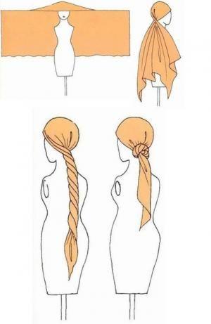Как завязывать шарф? Мастер – Класс с фотографиями