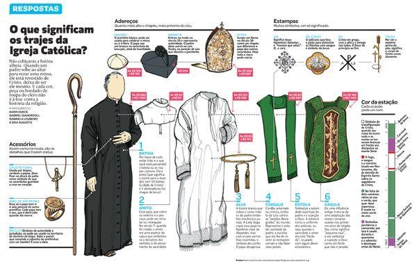 Superlistas | Destaques de 2011 da SUPER: Os 10 melhores infográficos da SUPER