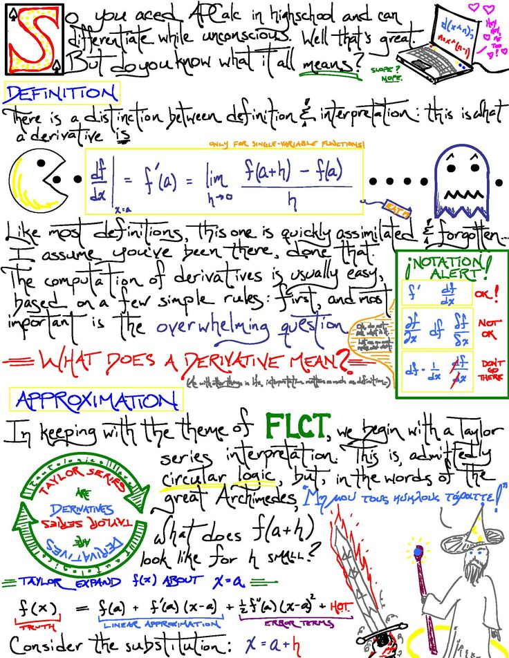 Great calc resource from Penn